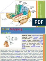 Mind Maping