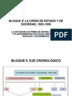 Bloque II. Dictadura de Primo de Rivera