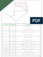 21 Tabela 3-Model