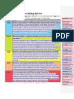 evidence document  backwards design unit planner1