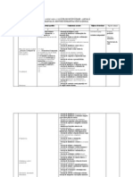 Romana.info.Ro.2337 Planificare Lb.romana - Clasa a Vi-A - Anul Scolar 2013-2014