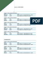 2013-14 Orari Lettorati Di Lingua Russa