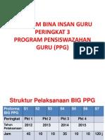 Program Bina Insan Guru Ppg2014
