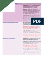 UDL Educators Checklist