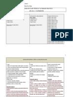 Cronograma de Clases Teoricas y de Trabajos Practicos 2014 1