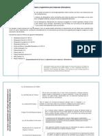 Leyes y Reglamentos Para Empresas Afianzadoras