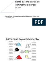 Levantamento Das Industrias de Entretenimento Do Brasil