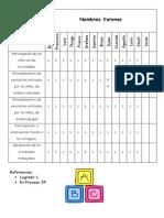 Criterios de Evaluación Adaptacion2014
