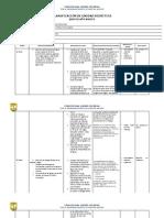 Planificación Anual Ciencias 5 2014