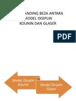 model kounin