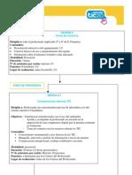 Plan      Formación TIC 2 0 definitivo