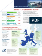 18 Clia Fact Sheet Europe