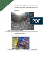 Logbook PKM-K Sampai 1 Maret 2014
