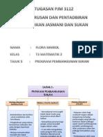 Mind Map Pjm 3112