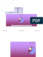 diagramalocuitori