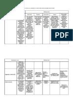 Tabela_matriz[1]