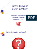 Hunter Curve
