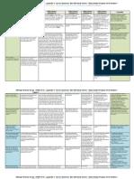 htg xmnr 2014 - appendix 3 - sidwell student surveys