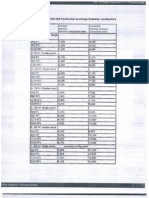 Clearance of towers.pdf