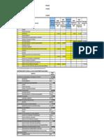 Ripartizione Budget PT 2013 14