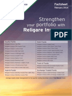 Religare Invesco Mutual Fund_feb_2014
