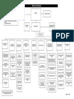 edu_chart