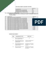 TAX Rates 2008-2012