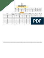 Percentagem Final 2013 Mov e Rend