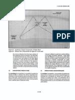 Antenna-Radio Propagation Part 2 - Canadian MIL TM (1992) WW