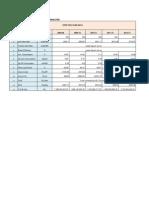 CB Analysis-Input Parameters _DTPS