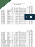 20140107 Lista Medicamente CNAS