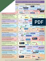 actfl-21st-century-skills-meet-technology-infographic