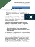 Dirección Equipos I - Fernando Alonso Ruiz.pdf