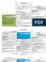 Dosificación 2 Grados Formatos Llenos 1er Bloque.