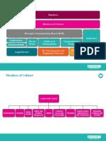 Corporate Structure 2014, Barnet Council