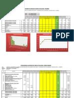 Cronograma Valorizado Huacascorral - REV02 - Copia