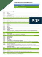 Clasificación de las actividades económicas de Guatemala.docx