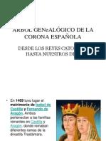 Arbol Genealogico de La Corona Espac3b1ola