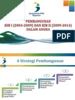 Data Pembangunan Kabinet Indonesia Bersatu I (2004-2009) dan Kabinet Indonesia Bersatu II (2010-2014)