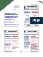 Princípios Fundamentais (Arts. 1º a 4º)