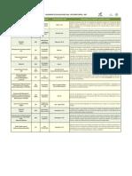 Calendario Evaluaciones SEP-InEE 2014 Vd230114b