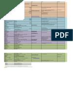 List Sponsor Hexion.pdf