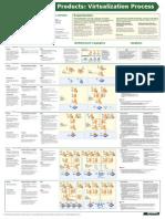 SharePoint2010_ServerVirtualization
