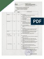 Hasil Tes Gelombang 1 Siswa Baru KB Tunas Harapan Bangsa Tahun Ajaran 2014/2015