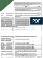 Pg&RP Program List (1)