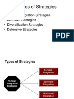 138339809 Types of Strategies