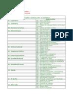 ILB Classificacao Funcional 28 Funcoes Validas a Partir de 2000