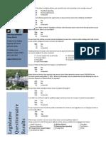 RepGuerin-Districtwide SURVEY2014