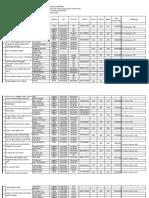 Pengumuman Proposal Pmw 2013 Yang Lolos Seleksi Akhir