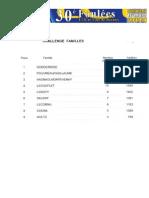 Résultat Challenge Familles_2014